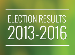 Election Results 2013-2016